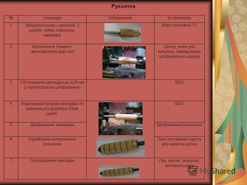 ОпераціяЗображенняІнструменти 1Вибір заготовки: деревина твердої породи 30х30х100 мм Лінійка 2Обпилювання циліндра з приблизними розмірами ø28мм на довжину 30- Рашпіль, лещата, ШЦ1 3Свердління поздовжнього отвору Токарно-гвинторізний верстат, свердло