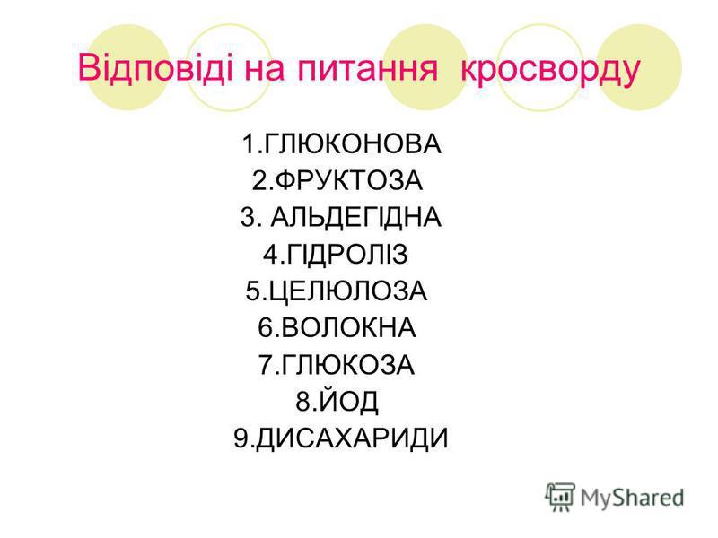 Відповіді на питання кросворду 1.ГЛЮКОНОВА 2.ФРУКТОЗА 3. АЛЬДЕГІДНА 4.ГІДРОЛІЗ 5.ЦЕЛЮЛОЗА 6.ВОЛОКНА 7.ГЛЮКОЗА 8.ЙОД 9.ДИСАХАРИДИ