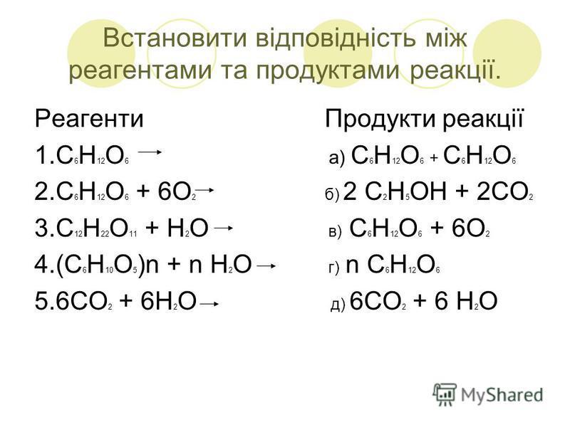Встановити відповідність між реагентами та продуктами реакції. Реагенти Продукти реакції 1.С 6 Н 12 О 6 а) С 6 Н 12 О 6 + С 6 Н 12 О 6 2.С 6 Н 12 О 6 + 6О 2 б) 2 С 2 Н 5 ОН + 2СО 2 3.С 12 Н 22 О 11 + Н 2 О в) С 6 Н 12 О 6 + 6О 2 4.(С 6 Н 10 О 5 )n +