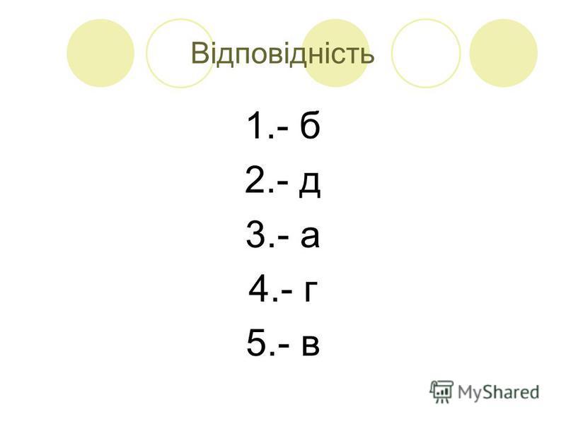 Відповідність 1.- б 2.- д 3.- а 4.- г 5.- в