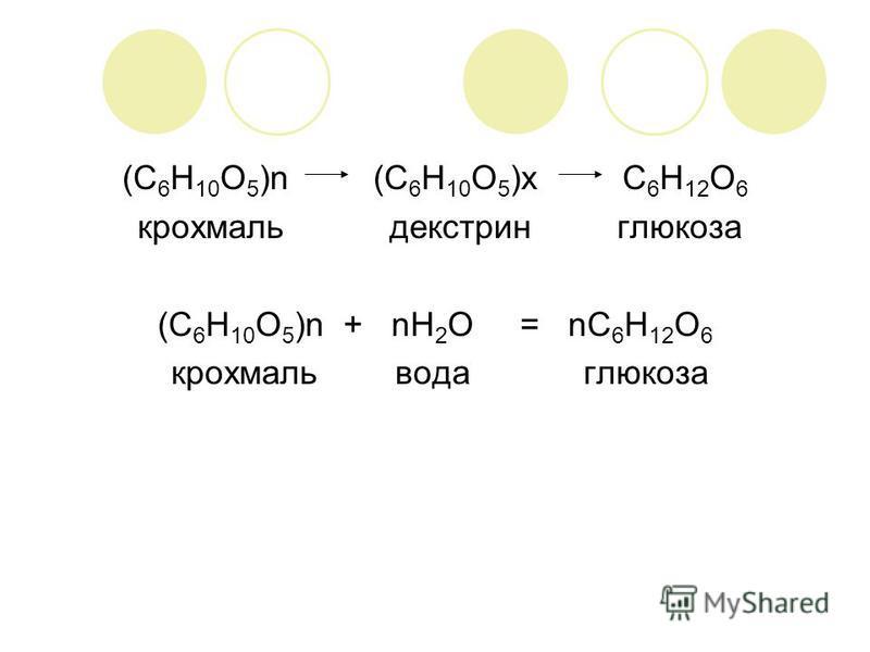 (С 6 Н 10 О 5 )n (C 6 H 10 O 5 )x C 6 H 12 O 6 крохмаль декстрин глюкоза (С 6 Н 10 О 5 )n + nH 2 O = nC 6 H 12 O 6 крохмаль вода глюкоза