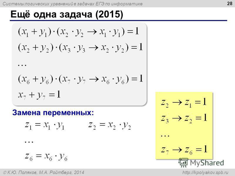Системы логических уравнений в задачах ЕГЭ по информатике К.Ю. Поляков, М.А. Ройтберг, 2014 http://kpolyakov.spb.ru Ещё одна задача (2015) 28 Замена переменных: