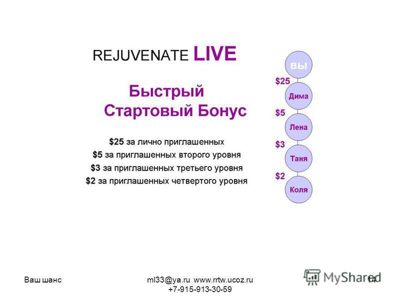Ваш шансml33@ya.ru www.rrtw.ucoz.ru +7-915-913-30-59 14