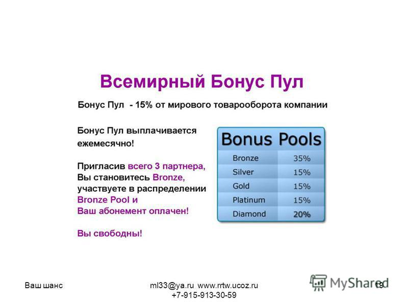 Ваш шансml33@ya.ru www.rrtw.ucoz.ru +7-915-913-30-59 19