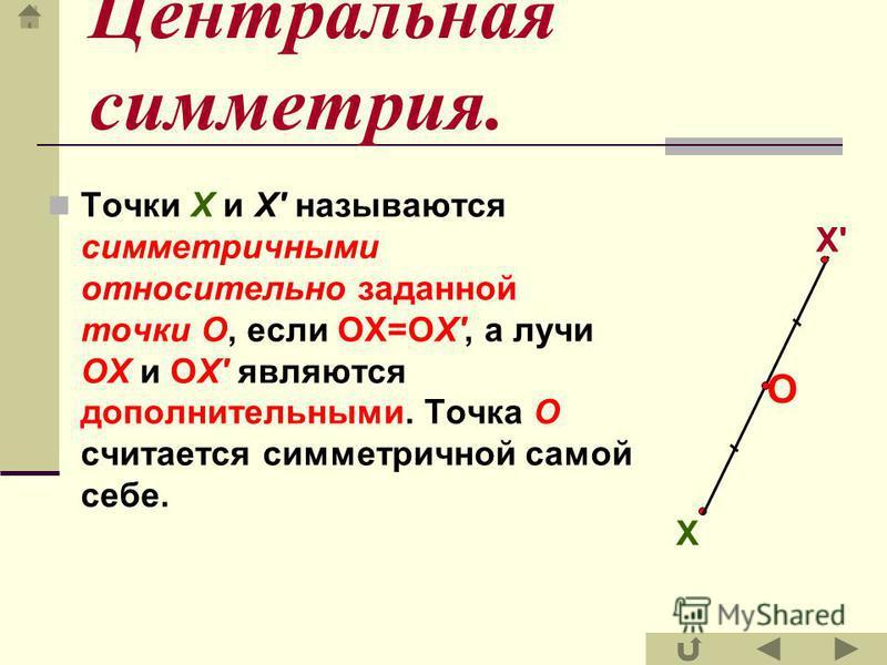 Симметрия фигуры. Фигура называется симметричной относительно прямой a,a, если для каждой точки фигуры симметричная ей точка относительно прямой а также принадлежит этой фигуре. Фигура F симметрична относительно прямой а. Прямая а является ее осью си