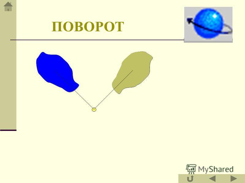 Центрально-симметричные фигуры. Фигура называется симметричной относительно точки О (центра симметрии), если для каждой точки фигуры симметричная ей точка относительно точки О также принадлежит фигуре. О О О