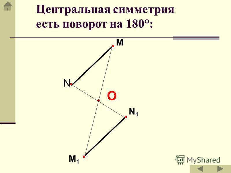 Теорема Поворот является движением О Y X