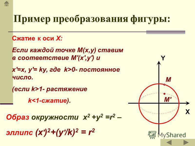 Фигура F' получена преобразованием фигуры F.F. Фигура F' является образом фигуры F при данном преобразовании. Фигуру F называют прообразом фигуры F'. Преобразование фигур. Каждой точке фигуры F сопоставлена единственная точка плоскости. Пример Пример
