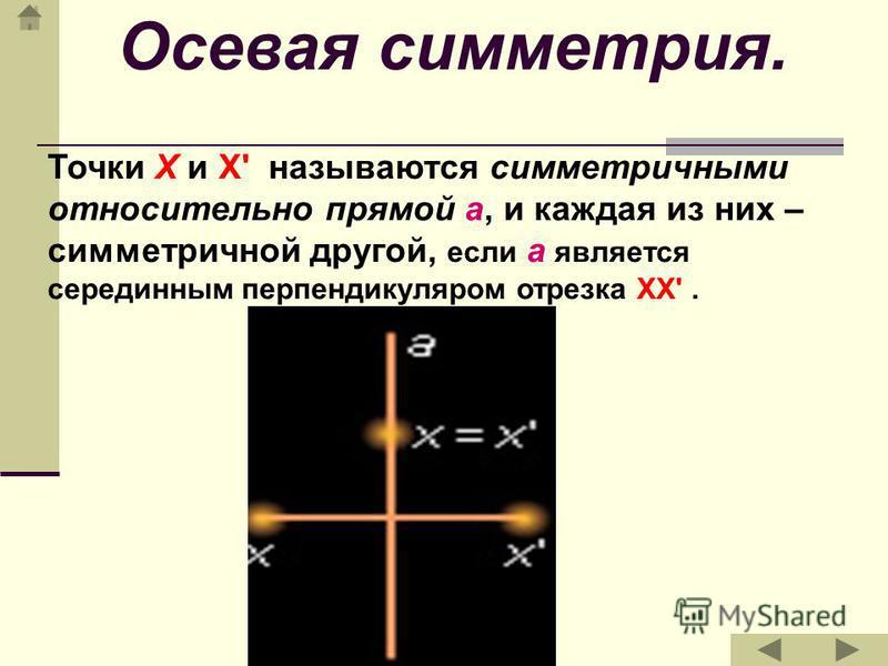 Основные виды движений: 1. Осевая и центральная симметрии Осевая центральная 2. Поворот Поворот 3. Параллельный перенос Параллельный перенос