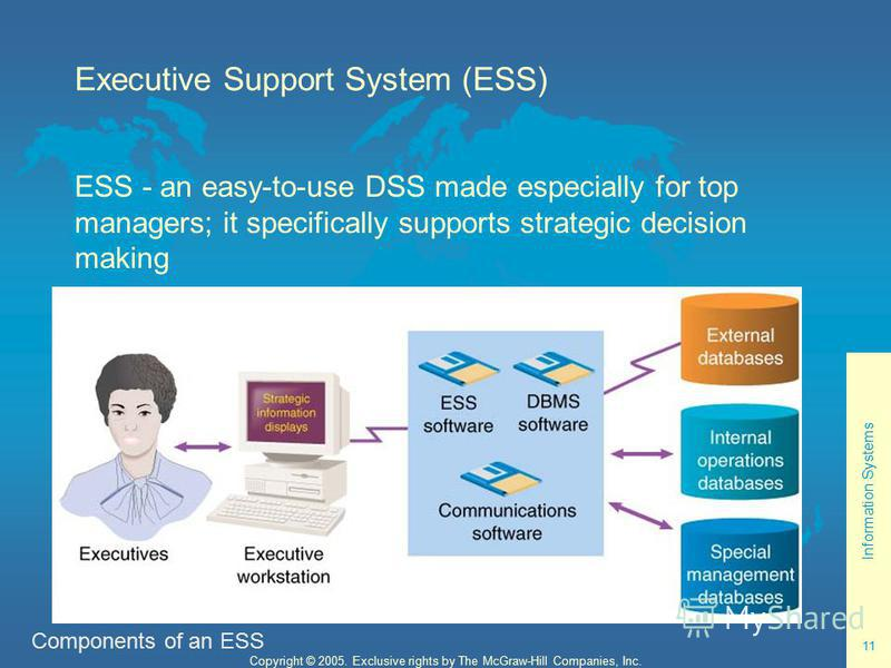 Information Systems 11 Copyright © 2005. Exclusive rights by The McGraw-Hill Companies, Inc. Executive Support System (ESS) ESS - an easy-to-use DSS made especially for top managers; it specifically supports strategic decision making Components of an