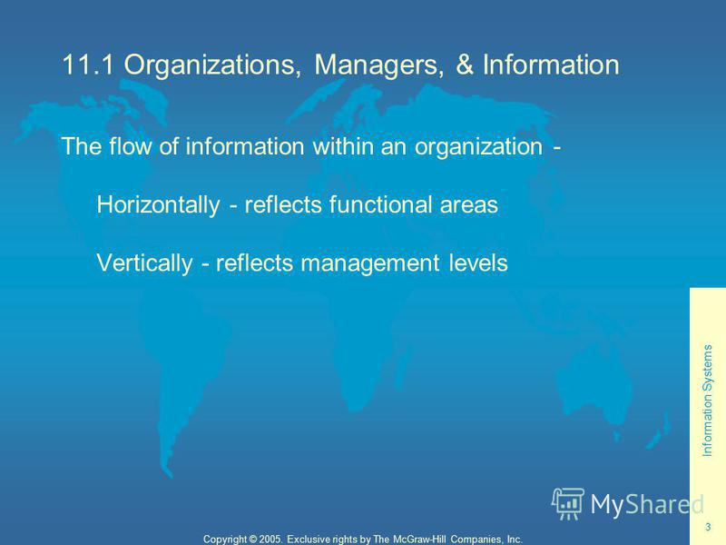 Information Systems 3 Copyright © 2005. Exclusive rights by The McGraw-Hill Companies, Inc. 11.1 Organizations, Managers, & Information The flow of information within an organization - Horizontally - reflects functional areas Vertically - reflects ma