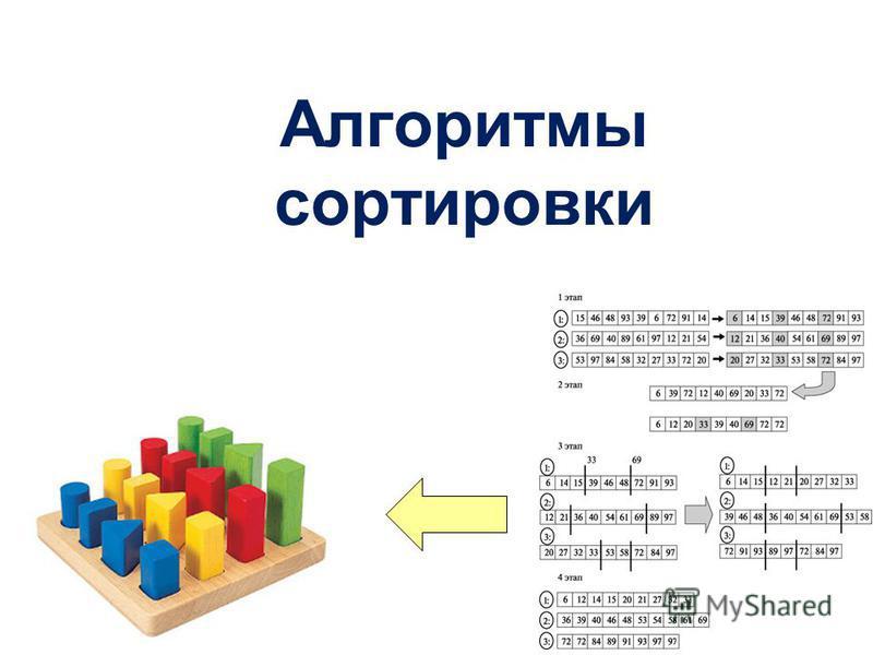 Алгоритмы сортировки