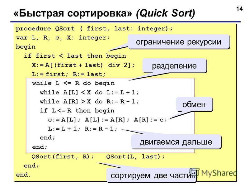 14 «Быстрая сортировка» (Quick Sort) procedure QSort ( first, last: integer); var L, R, c, X: integer; begin if first < last then begin X:= A[(first + last) div 2]; L:= first; R:= last; QSort(first, R); QSort(L, last); end; end. procedure QSort ( fir