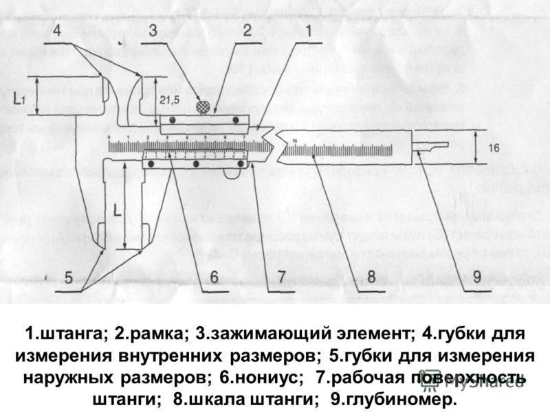 1.штанга; 2.рамка; 3. зажимающий элемент; 4. губки для измерения внутренних размеров; 5. губки для измерения наружных размеров; 6.нониус; 7. рабочая поверхность штанги; 8. шкала штанги; 9.глубиномер.