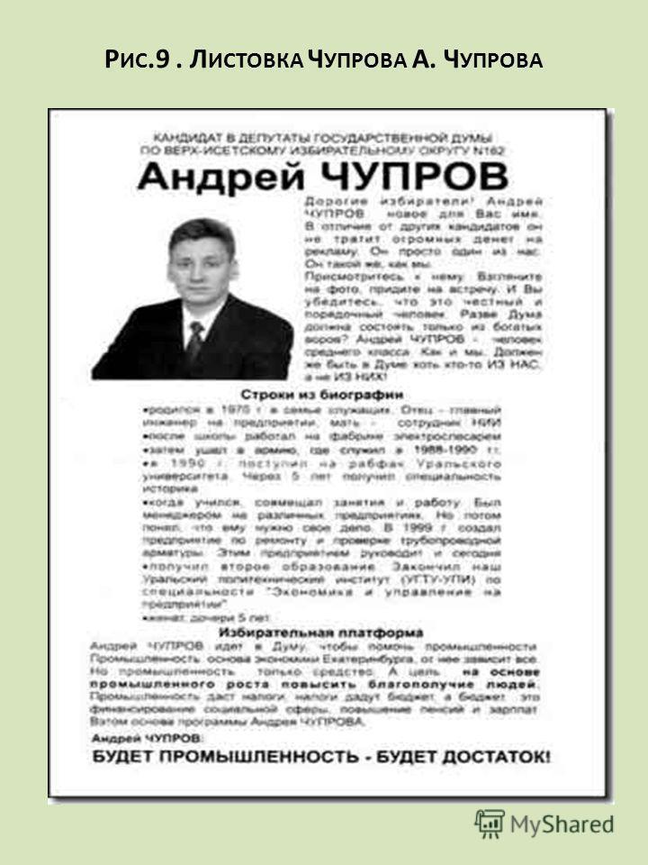 Р ИС.9. Л ИСТОВКА Ч УПРОВА А. Ч УПРОВА