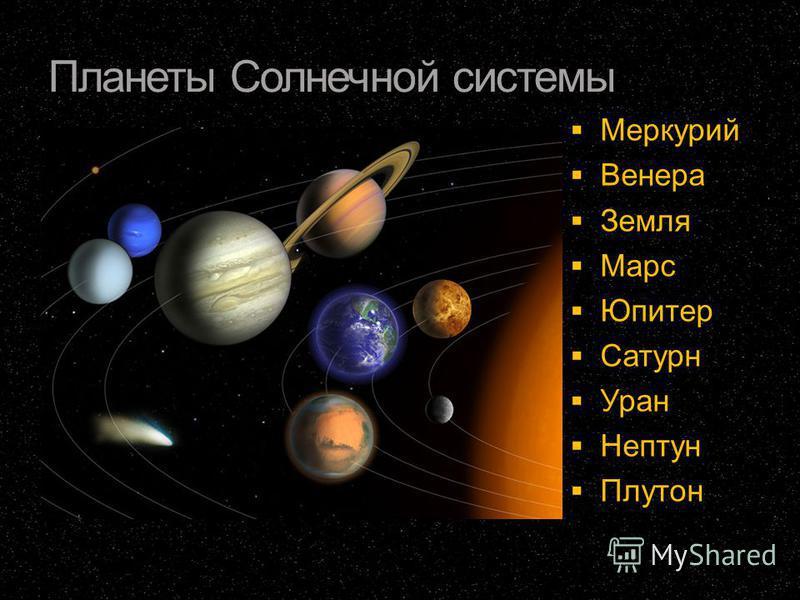 Планеты Солнечной системы Меркурий Венера Земля Марс Юпитер Сатурн Уран Нептун Плутон