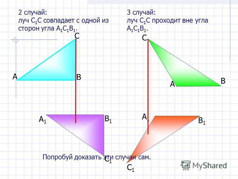 2 случай: луч С 1 С совпадает с одной из сторон угла А 1 С 1 В 1. 3 случай: луч С 1 С проходит вне угла А 1 С 1 В 1. С В А С1С1 А1А1 В1В1 В С А А1А1 В1В1 С1С1 Попробуй доказать эти случаи сам.