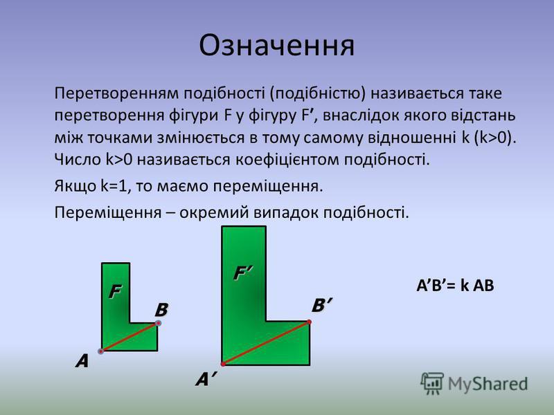 Означення Перетворенням подібності (подібністю) називається таке перетворення фігури F у фігуру F, внаслідок якого відстань між точками змінюється в тому самому відношенні k (k>0). Число k>0 називається коефіцієнтом подібності. Якщо k=1, то маємо пер