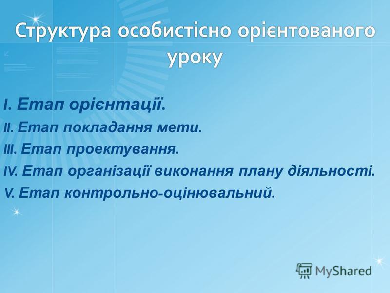 Структура особистісно орієнтованого уроку I. Етап орієнтації. II. Етап покладання мети. III. Етап проектування. IV. Етап організації виконання плану діяльності. V. Етап контрольно - оцінювальний.