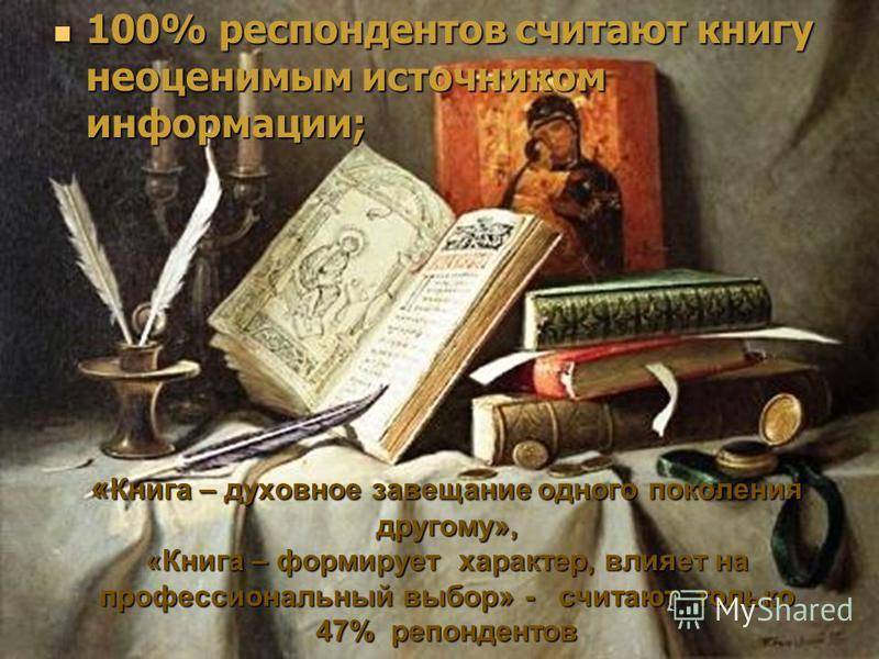 « Книга – духовное завещание одного поколения другому», «Книга – формирует характер, влияет на профессиональный выбор» - считают только 47% респондентов 100% респондентов считают книгу неоценимым источником информации; 100% респондентов считают книгу