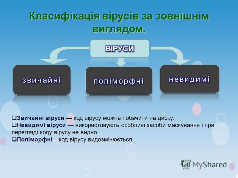 Класифікація вірусів за зовнішнім виглядом. Звичайні віруси код вірусу можна побачити на диску. Невидимі віруси використовують особливі засоби маскування і при перегляді коду вірусу не видно. Поліморфні – код вірусу видозмінюється.