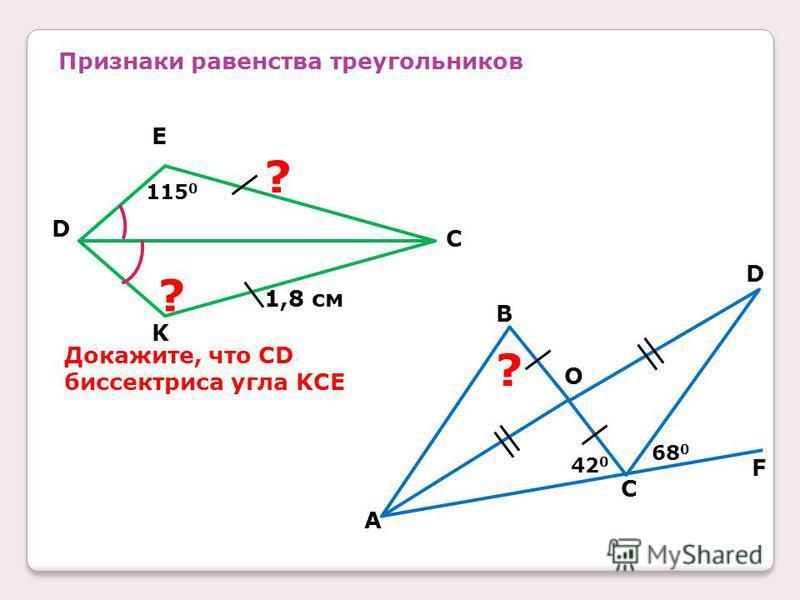 Признаки равенства треугольников C K E D B A O D C F 1,8 см 115 0 ? ? 42 0 680680 ? Докажите, что CD биссектриса угла KCE