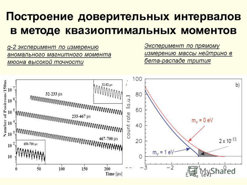 Построение доверительных интервалов в методе квазиоптимальных моментов g-2 эксперимент по измерению аномального магнитного момента мюона высокой точности Эксперимент по прямому измерению массы нейтрино в бета-распаде трития