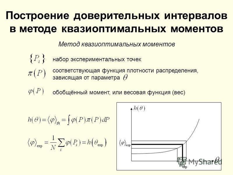 Построение доверительных интервалов в методе квазиоптимальных моментов Метод квазиоптимальных моментов набор экспериментальных точек соответствующая функция плотности распределения, зависящая от параметра обобщённый момент, или весовая функция (вес)