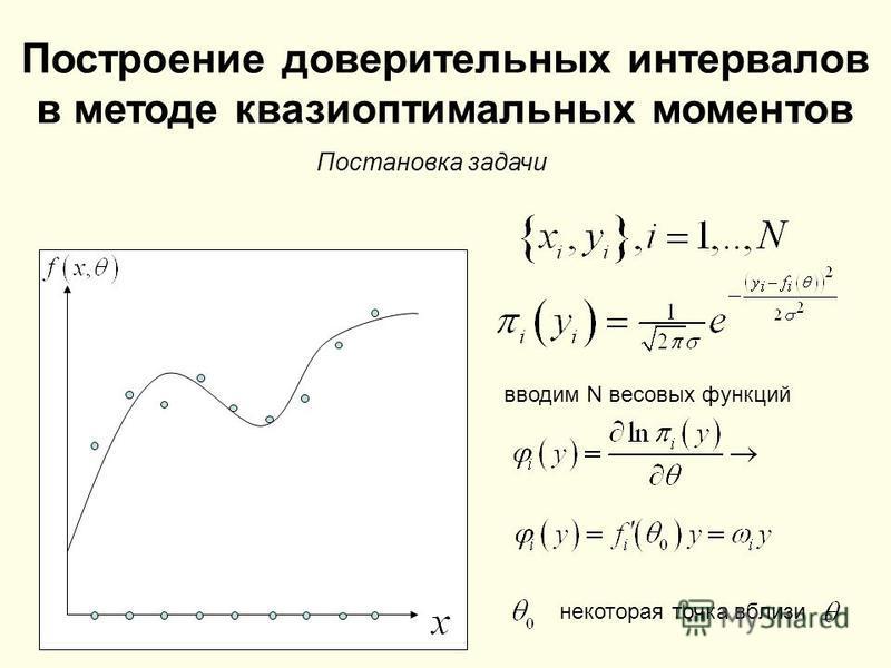 Построение доверительных интервалов в методе квазиоптимальных моментов вводим N весовых функций некоторая точка вблизи Постановка задачи