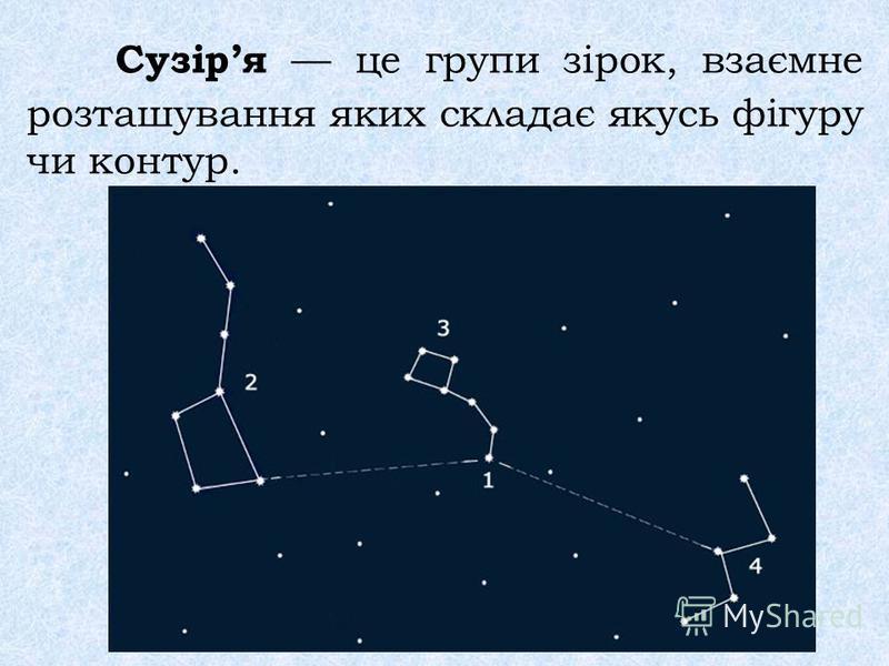 Сузіря це групи зірок, взаємне розташування яких складає якусь фігуру чи контур.