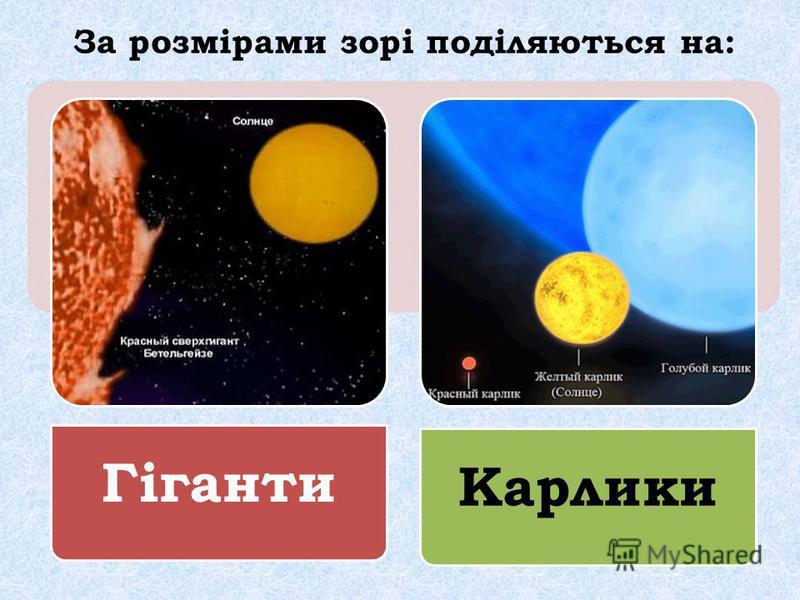 За розмірами зорі поділяються на: Гіганти Карлики