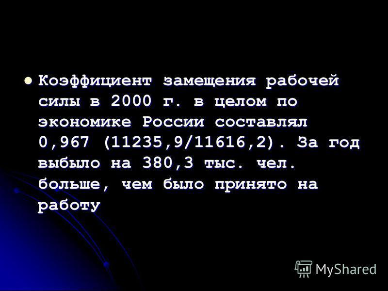 Коэффициент замещения рабочей силы в 2000 г. в целом по экономике России составлял 0,967 (11235,9/11616,2). За год выбыло на 380,3 тыс. чел. больше, чем было принято на работу Коэффициент замещения рабочей силы в 2000 г. в целом по экономике России с