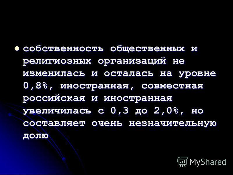 собственность общественных и религиозных организаций не изменилась и осталась на уровне 0,8%, иностранная, совместная российская и иностранная увеличилась с 0,3 до 2,0%, но составляет очень незначительную долю собственность общественных и религиозных