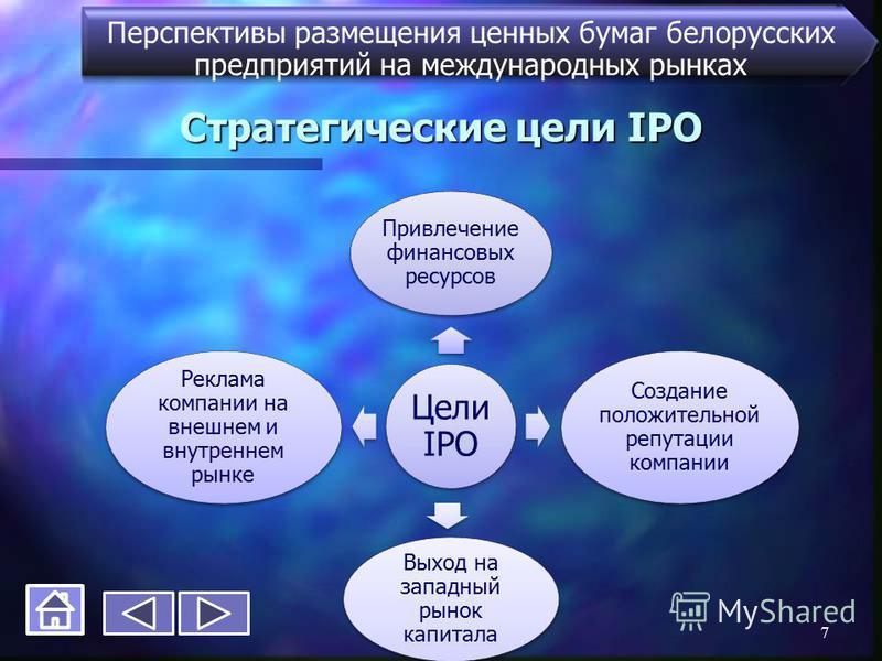Стратегические цели IPO Перспективы размещения ценных бумаг белорусских предприятий на международных рынках Цели IPO Привлечение финансовых ресурсов Создание положительной репутации компании Выход на западный рынок капитала Реклама компании на внешне
