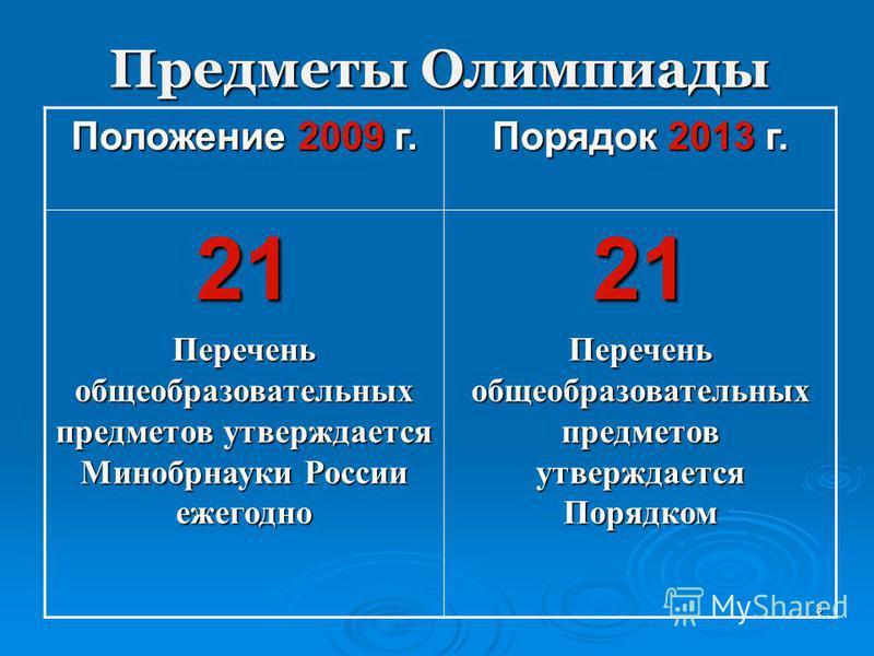 3 Предметы Олимпиады Положение 2009 г. Порядок 2013 г. 21 Перечень общеобразовательных предметов утверждается Минобрнауки России ежегодно 21 Перечень общеобразовательных предметов утверждается Порядком