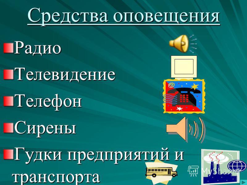 Средства оповещения Порядок оповещения Примеры речевой информации Системы оповещения Вопросы Средства оповещения Порядок оповещения Примеры речевой информации Системы оповещения Вопросы