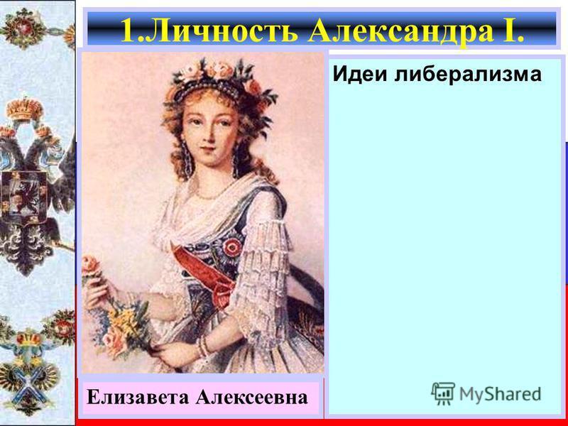 Идеи либерализма 1. Личность Александра I. Елизавета Алексеевна