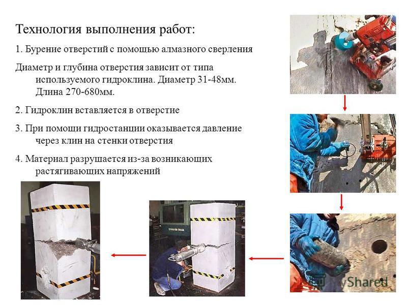 Технология выполнения работ: 1. Бурение отверстий с помощью алмазного сверления Диаметр и глубина отверстия зависит от типа используемого гидроклина. Диаметр 31-48 мм. Длина 270-680 мм. 2. Гидроклин вставляется в отверстие 3. При помощи гидростанции