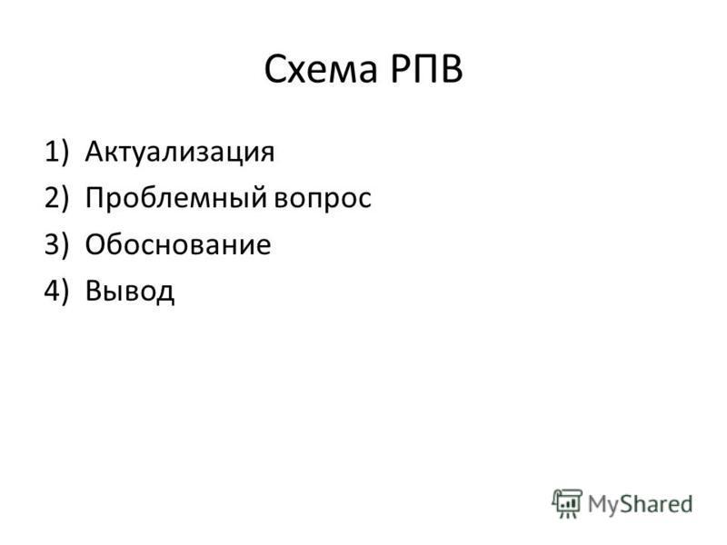 Схема РПВ 1)Актуализация 2)Проблемный вопрос 3)Обоснование 4)Вывод
