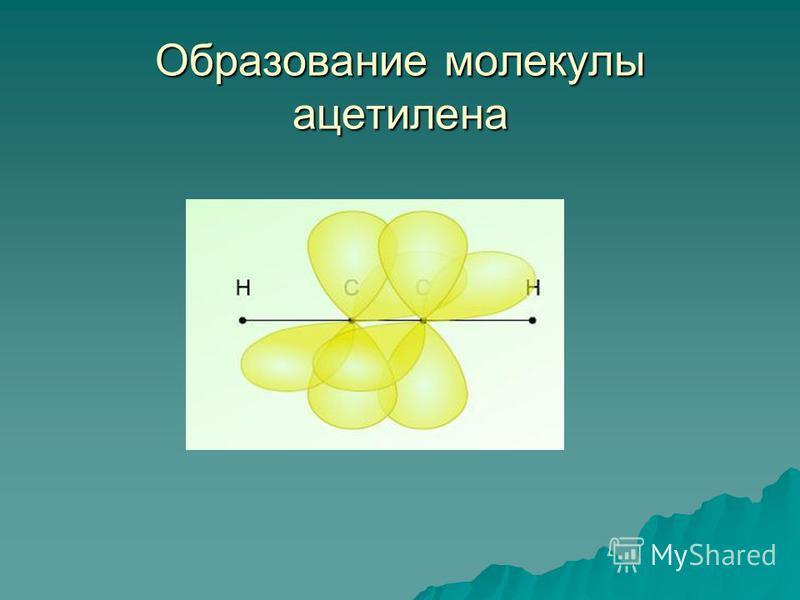 Образование молекулы ацетилена