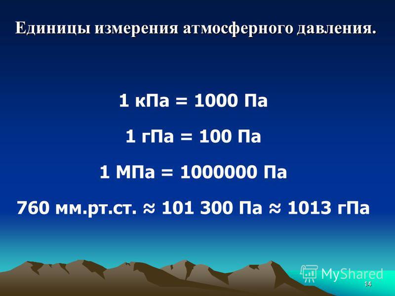 14 1 к Па = 1000 Па 1 г Па = 100 Па 1 МПа = 1000000 Па 760 мм.рт.ст. 101 300 Па 1013 г Па Единицы измерения атмосферного давления.