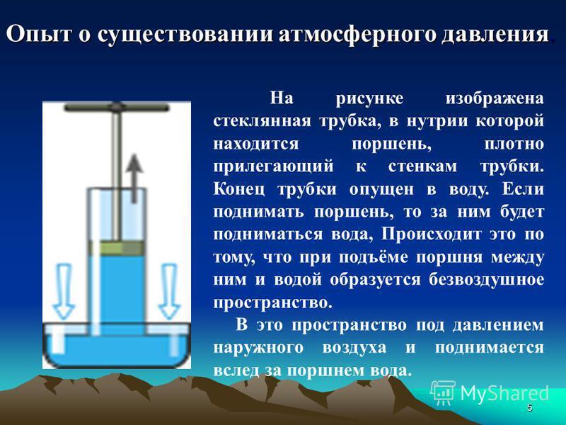 5 Опыт о существовании атмосферного давления. На рисунке изображена стеклянная трубка, в нутрии которой находится поршень, плотно прилегающий к стенкам трубки. Конец трубки опущен в воду. Если поднимать поршень, то за ним будет подниматься вода, Прои