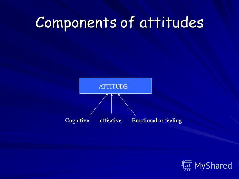 Components of attitudes ATTITUDE CognitiveaffectiveEmotional or feeling