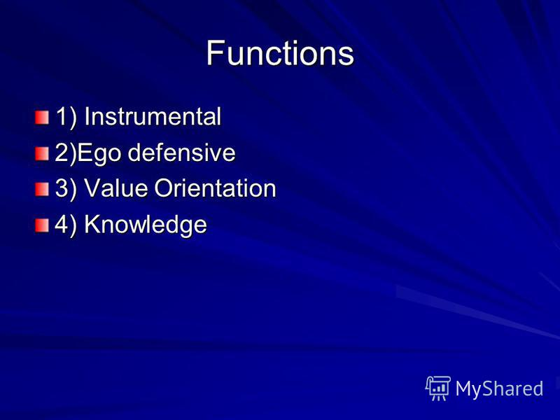 Functions 1) Instrumental 2)Ego defensive 3) Value Orientation 4) Knowledge