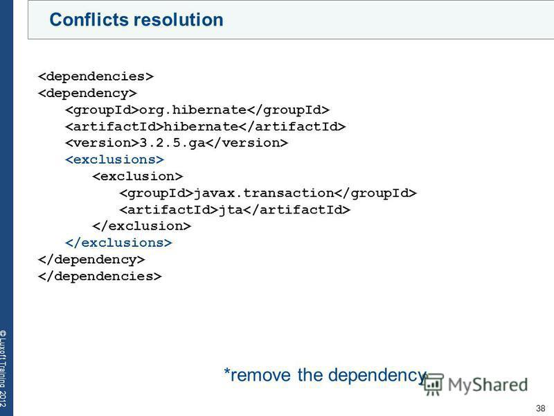 38 © Luxoft Training 2012 Conflicts resolution org.hibernate hibernate 3.2.5.ga javax.transaction jta *remove the dependency