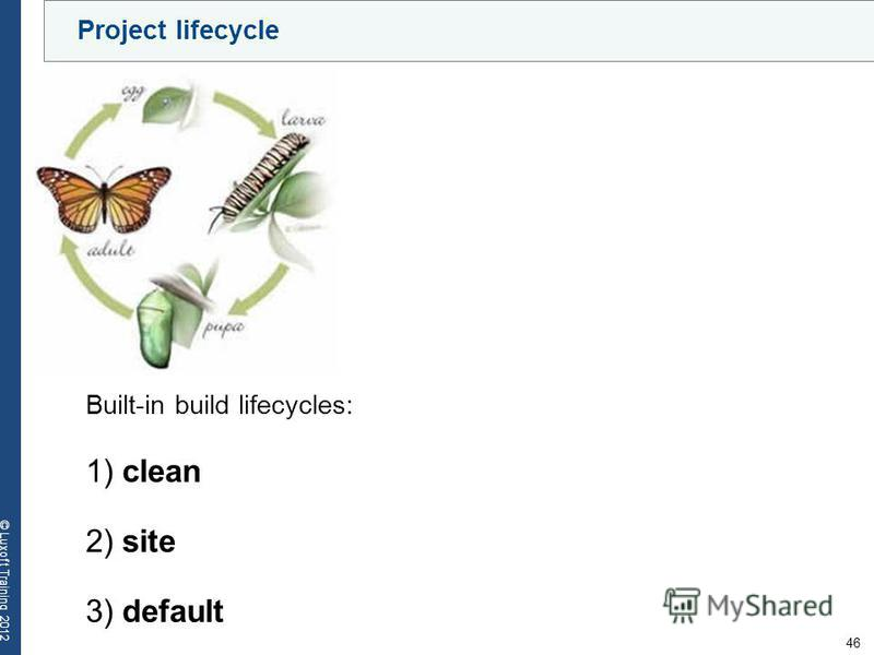 46 © Luxoft Training 2012 Project lifecycle Built-in build lifecycles: 1) clean 2) site 3) default