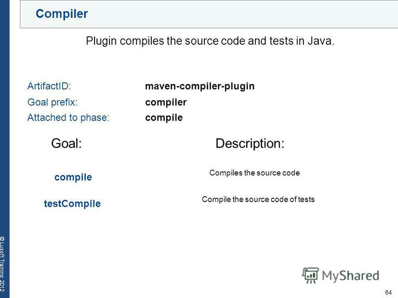 64 © Luxoft Training 2012 Compiler Plugin compiles the source code and tests in Java. Attached to phase: compile ArtifactID:maven-compiler-plugin Goal prefix:compiler Goal:Description: compile Compiles the source code testCompile Compile the source c