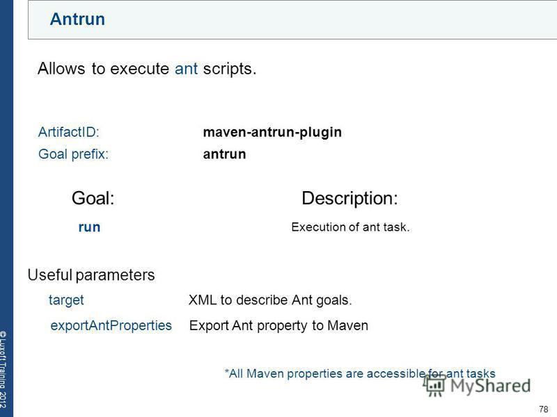 78 © Luxoft Training 2012 Antrun Allows to execute ant scripts. *All Maven properties are accessible for ant tasks ArtifactID: Goal prefix: antrun maven-antrun-plugin Useful parameters target XML to describe Ant goals. exportAntProperties Export Ant