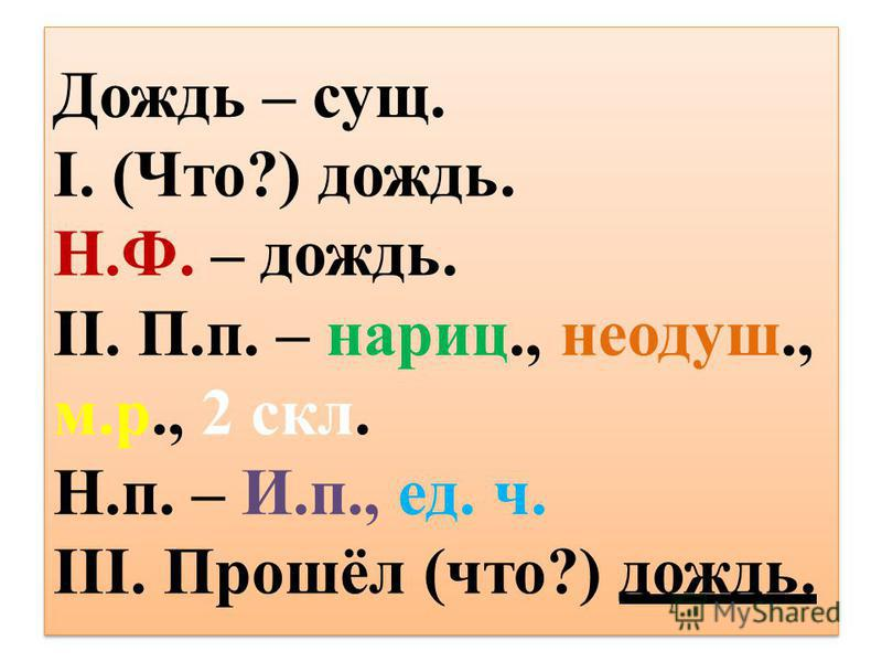 Дождь – сущ. I. (Что?) дождь. Н.Ф. – дождь. II. П.п. – нарцисс., неодуш., м.р., 2 скл. Н.п. – И.п., ед. ч. III. Прошёл (что?) дождь.