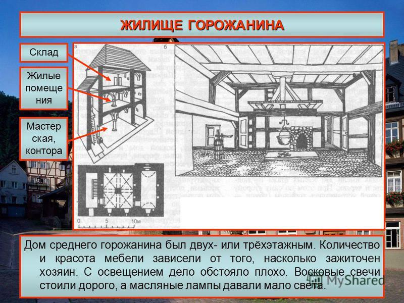 ЖИЛИЩЕ ГОРОЖАНИНА Дом среднего горожанина был двух- или трёхэтажным. Количество и красота мебели зависели от того, насколько зажиточен хозяин. С освещением дело обстояло плохо. Восковые свечи стоили дорого, а масляные лампы давали мало света. Мастер